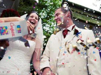 Wedding photography videoraphy courses online